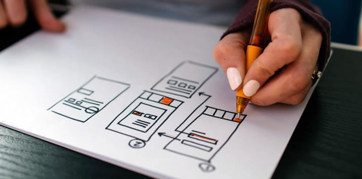 The best web design & development services in East Texas